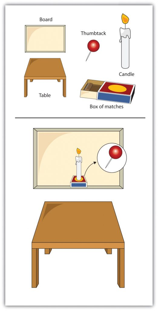 This diagram illustrates how a box of matches can be tacked to the wall and used as a platform to hold a candle.