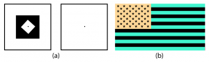 These digital images help to demonstrate afterimages, containing a square within a square within a square on the left and a reverse-colour USA flag on the right.